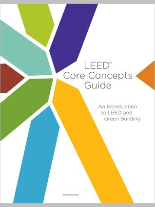 Literature review of green building department
